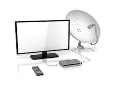 Satellite TV Set 234